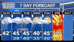 Mayan-forecast-400x229
